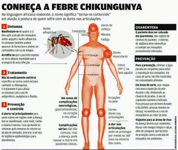 150709 - Febre Chikungunya