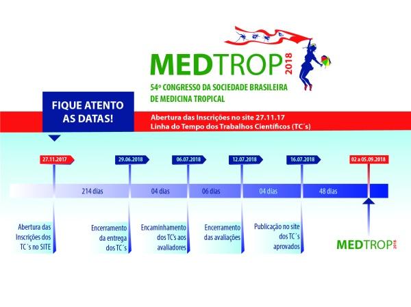 Linha do tempo Medtrop 061217.jpg